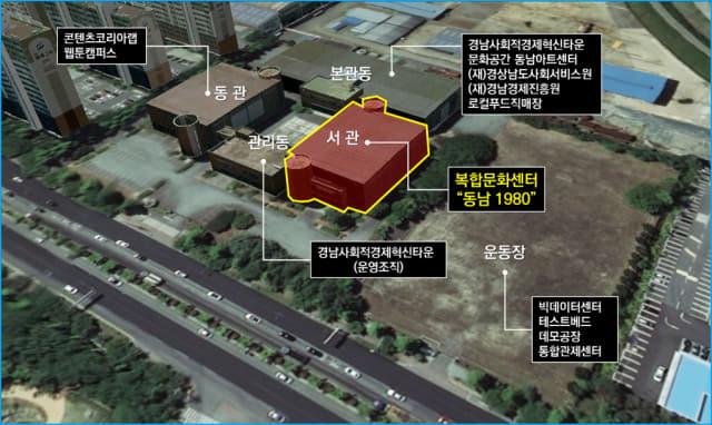 창원국가산단 복합문화센터 조감도.