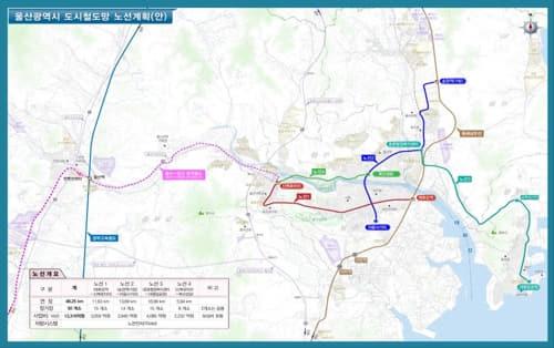 울산시 도시철도망 노선계획안/울산시 제공