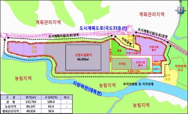 고성 이당 일반산단 토지이용 계획
