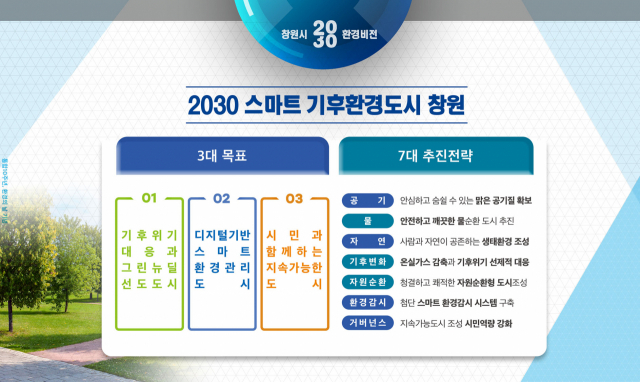 창원시 2030 환경비전 선포식 단체사진과 창원시 2030 환경비전(표)