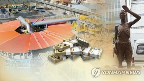 강제징용 가해기업 주식 압류(CG) [연합뉴스TV 제공]