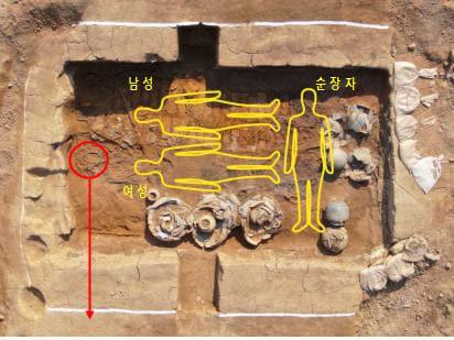김해 대성동 고분군 목곽묘 및 청동화살촉 출토 위치