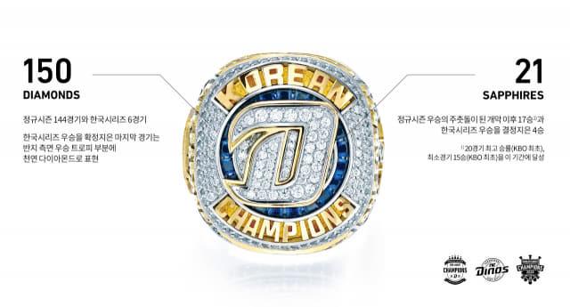 17일 공개된 NC 다이노스 우승 반지의 윗면 디자인 설명. /NC 다이노스/