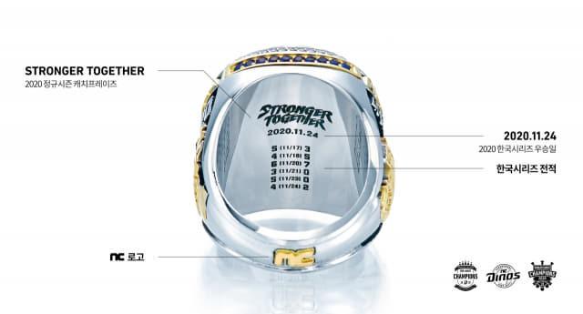 17일 공개된 NC 다이노스 우승 반지의 안면 디자인 설명. /NC 다이노스/