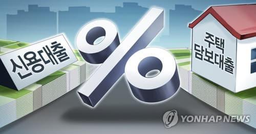 신용대출주택담보대출 금리 (PG) [연합뉴스]