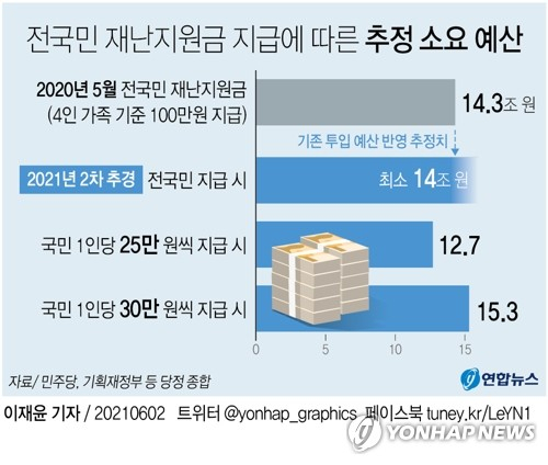 [연합뉴스 자료그래픽]